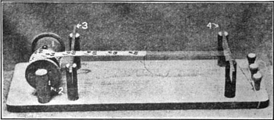 Apache Bead Loom, 1903